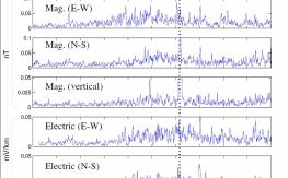 Electromagnetic pulse during earthquake