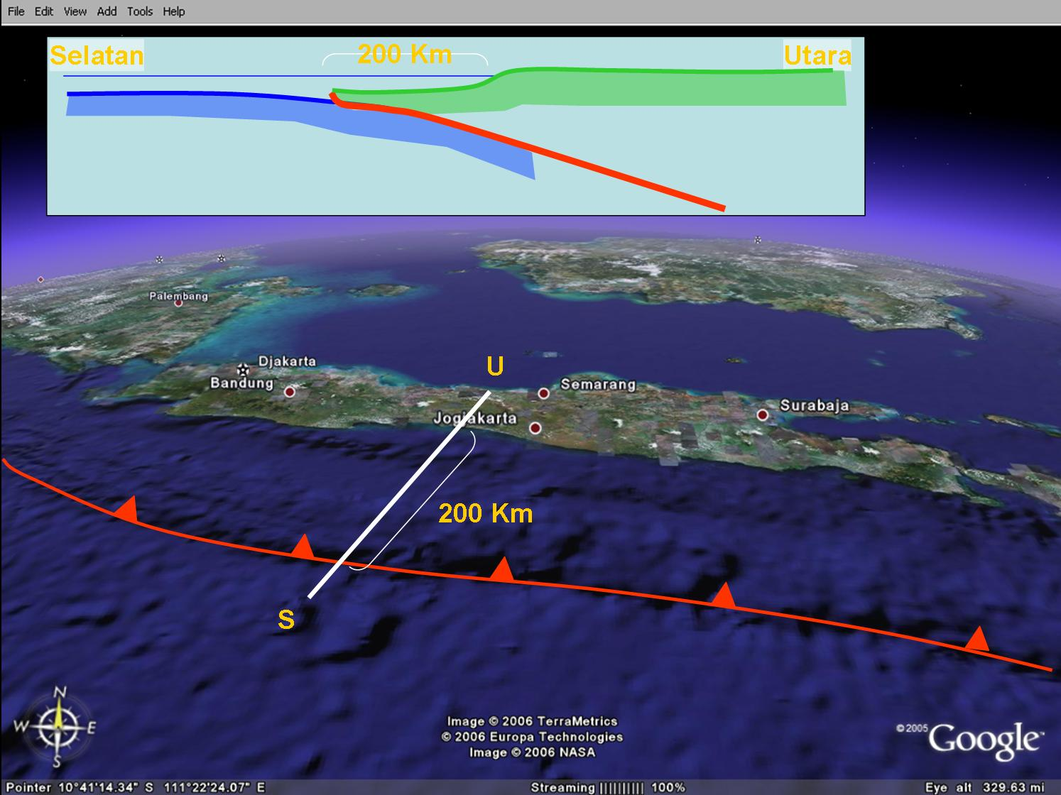 Gambar Jawa dilihat dari angkasa dari sebelah selatan dan penampang Utara-Selatan