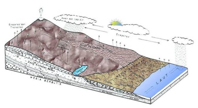 air-tanah-2.jpg