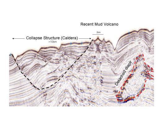 sabah-mud-volcano.jpg