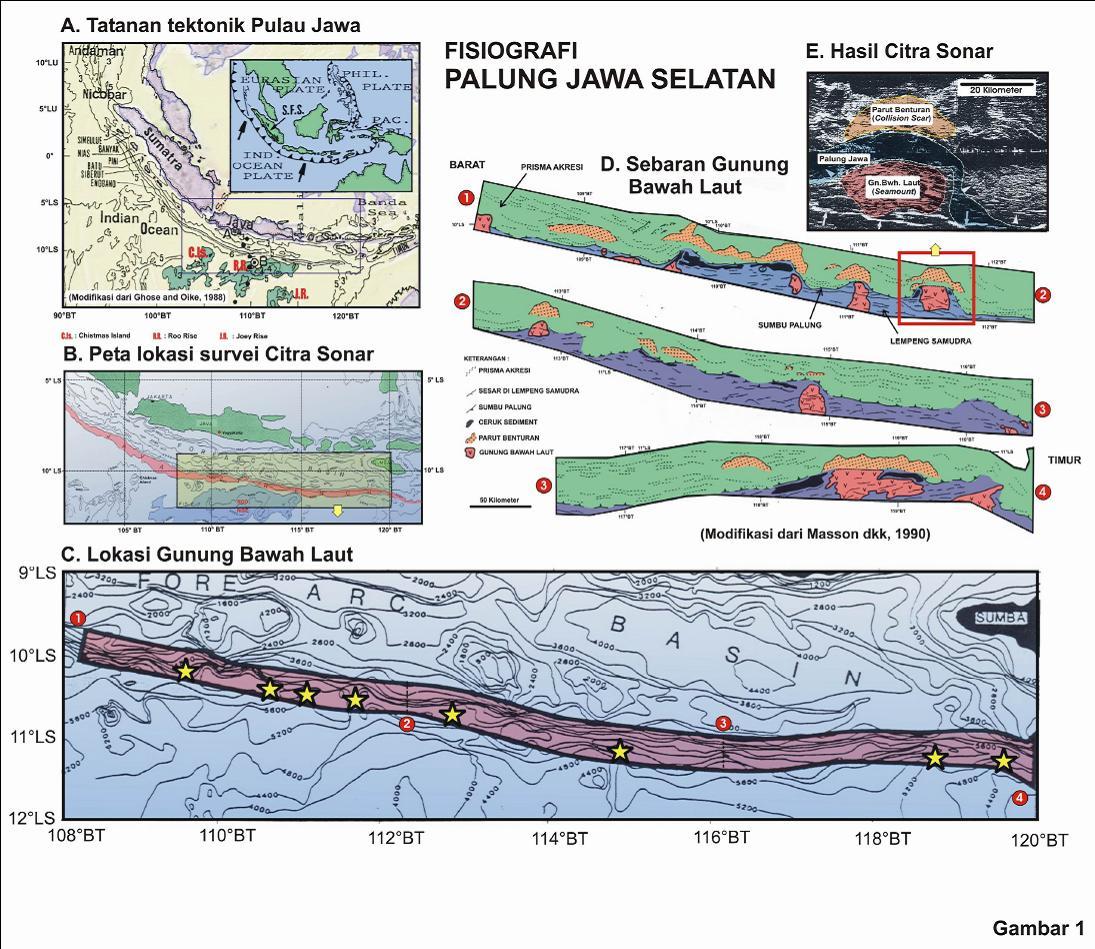 Gempa Yogya Dan Dinamika Palung Jawa : Gempa Kobe vs Gempa ...