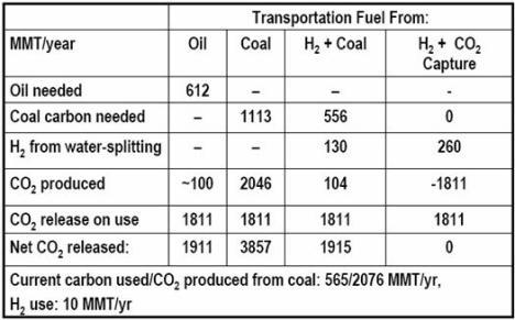 emisi-karbon-transportasi.jpg