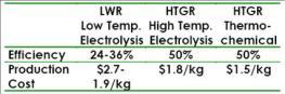 nuklir-h2-efisiensi.jpg