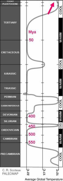 paleoclimate-1.jpg