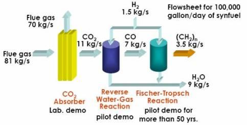 synfuel-energi-biru.jpg