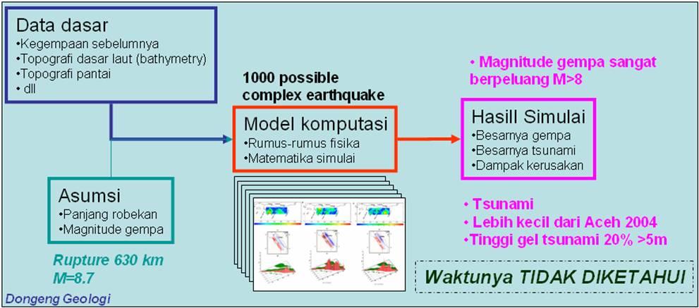 modeling_tsunami.jpg