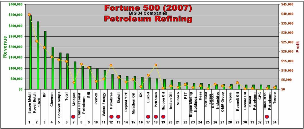 fortune500-2007.jpg