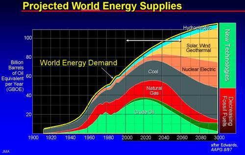 worldenergy.jpg