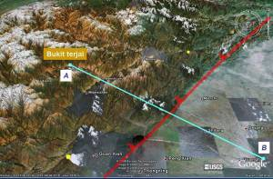 Topografi sekitar Sinchuan