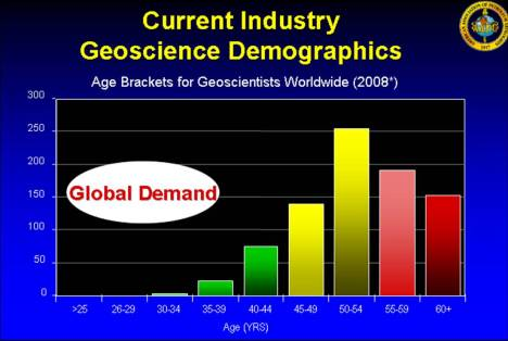 geoscience_demographic