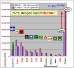 raport_merah2