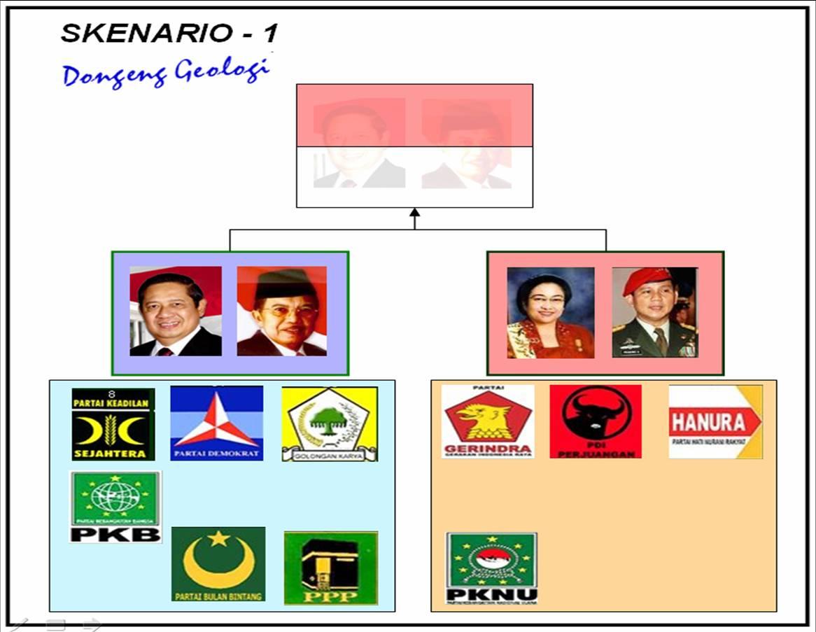 skenario_1