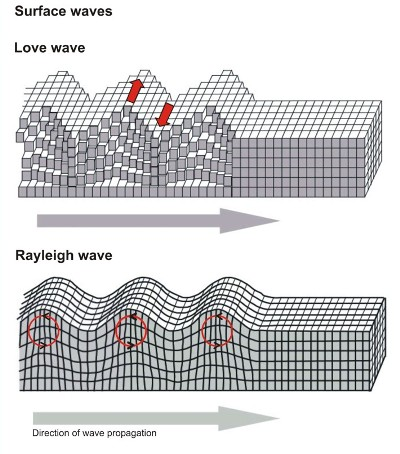 earthquake-l-r-waves-passage[2]