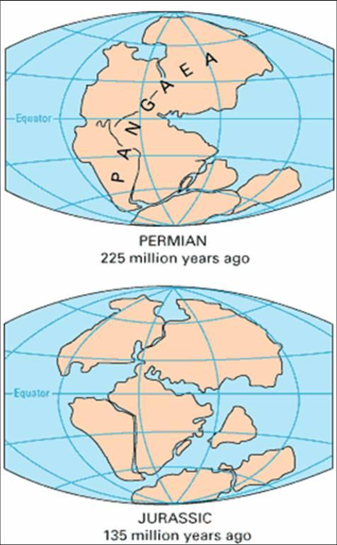 Teori Tentang Asal Usul Lautan dan Analisisnya 1