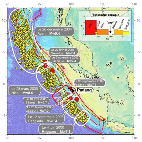 Seismic Gap Seberut