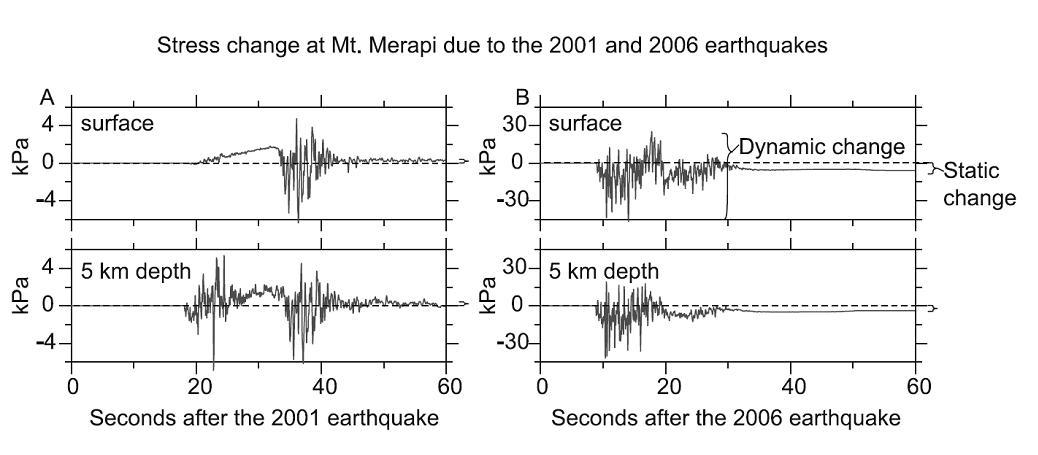Perubahan stress di Merapi dengan gempa. Tahun 2001 dan 2006, memperlihatkan adanya jeda waktu antara gempa dengan perliaku magma.