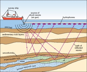 Seismik eksplorasi