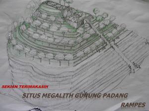 Gambaran G Padang menurut Pong Jatnika ( Aristek Indonesia)