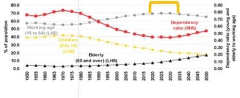 DemografiBunus