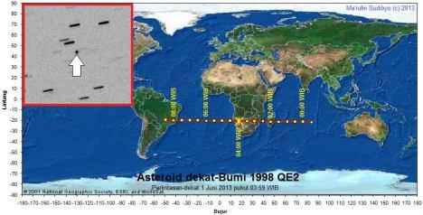 Lintasan Asteroid 1998 QE2