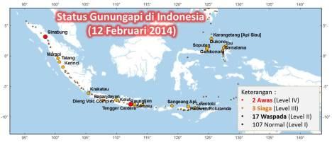 Status GunungapiFeb2014