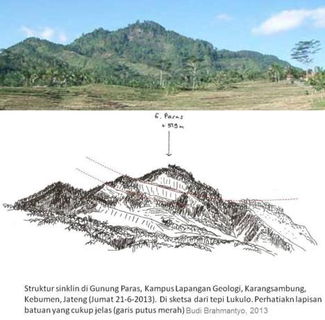 GunungParas