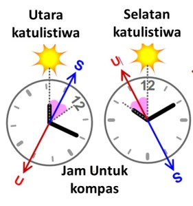 JamKompas