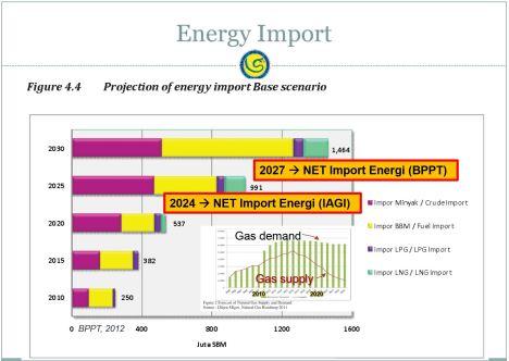 ImportEnergi 1