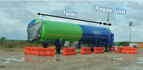 LNG Trucking