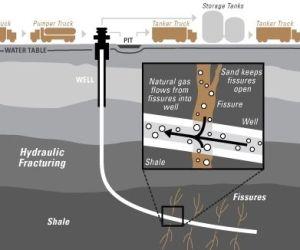 frackingdiagramSLIDER