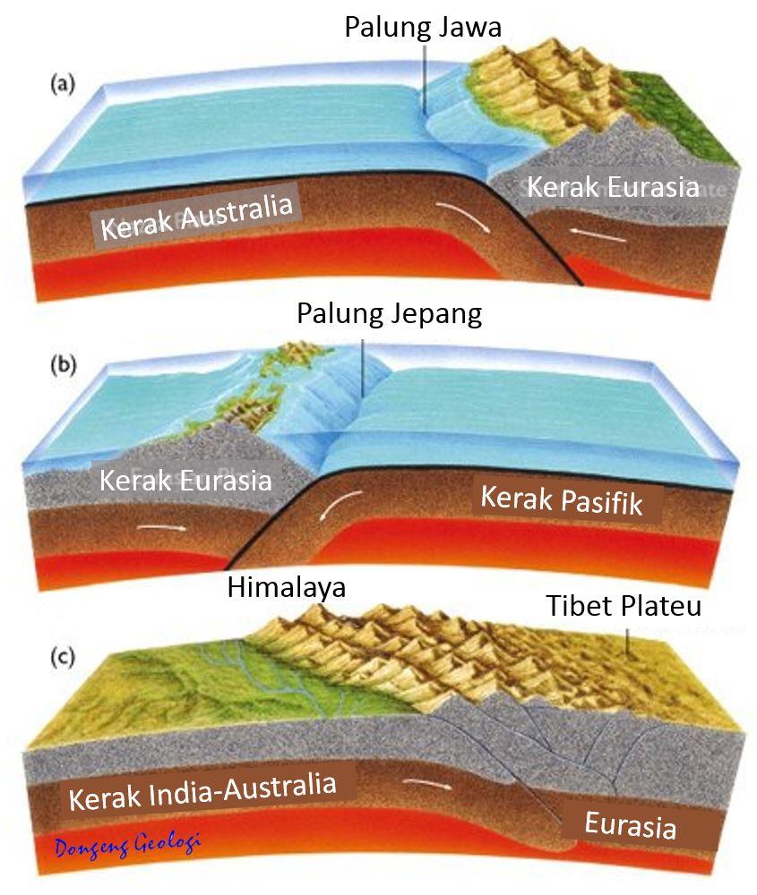 Waspadai Gempa Besar Di Indonesia Sebagai Dampak Gempa