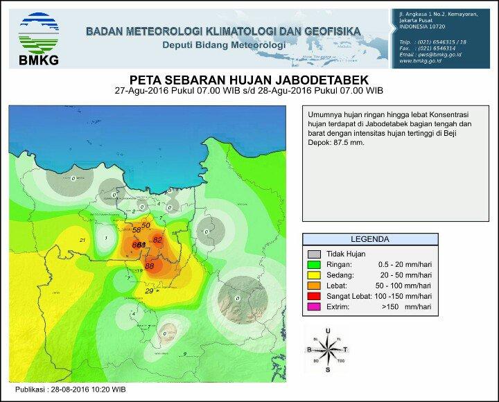 HujanJakarta